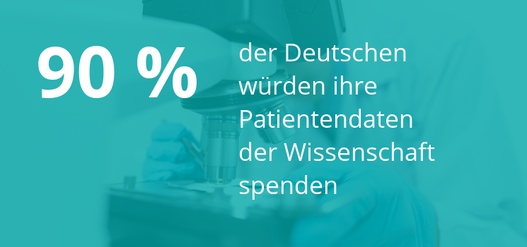 Fast Fact: 90 Prozent der Patienten stimmt Datenspende zu