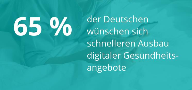 Fast Fact: 65 Prozent wünschen sich schnelleren Ausbau digitaler Gesundheitsangebote