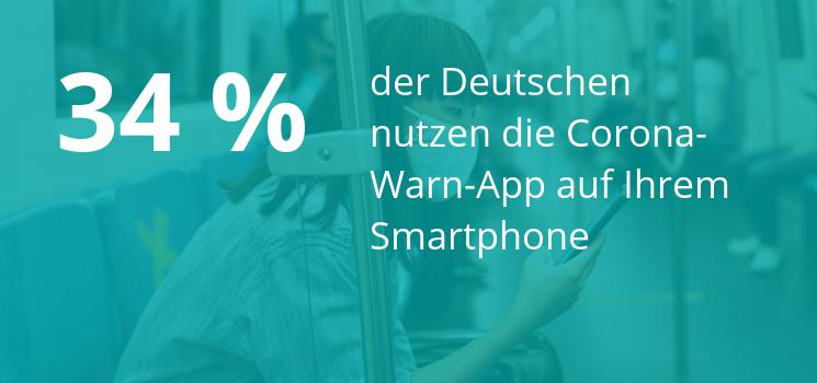 Fast Fact: Jeder Dritte hat die Corona-Warn-App auf seinem Handy installiert