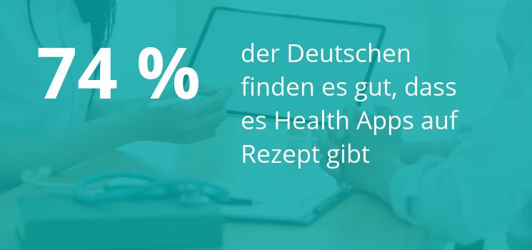 Fast Fact: Patienten sind bereit für Health Apps, eRezept und Video-Sprechstunde