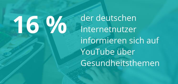 Fast Fact: 16 Prozent befassen sich auf YouTube mit Gesundheitsthemen
