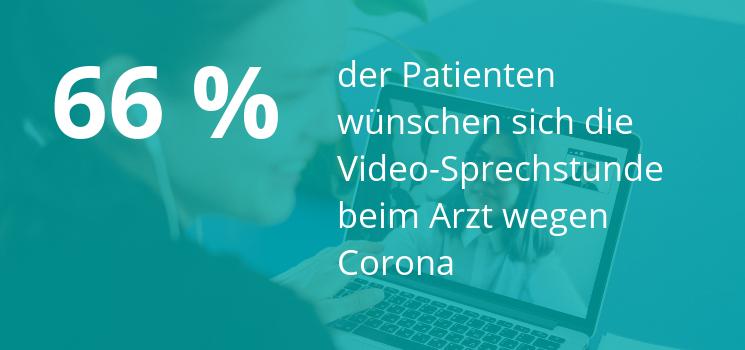 Fast Fact: Patienten bevorzugen Online-Sprechstunde wegen Corona